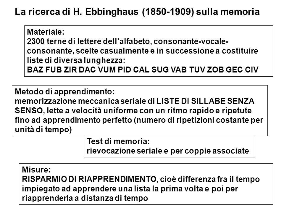La ricerca di H. Ebbinghaus (1850-1909) sulla memoria