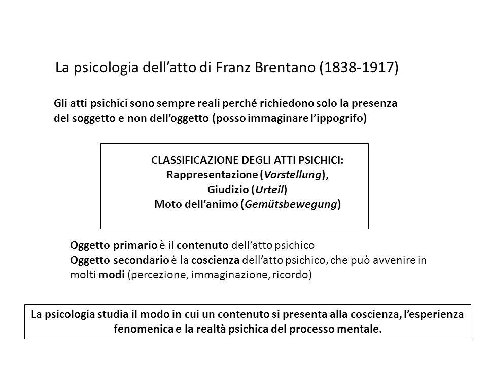 La psicologia dell'atto di Franz Brentano (1838-1917)
