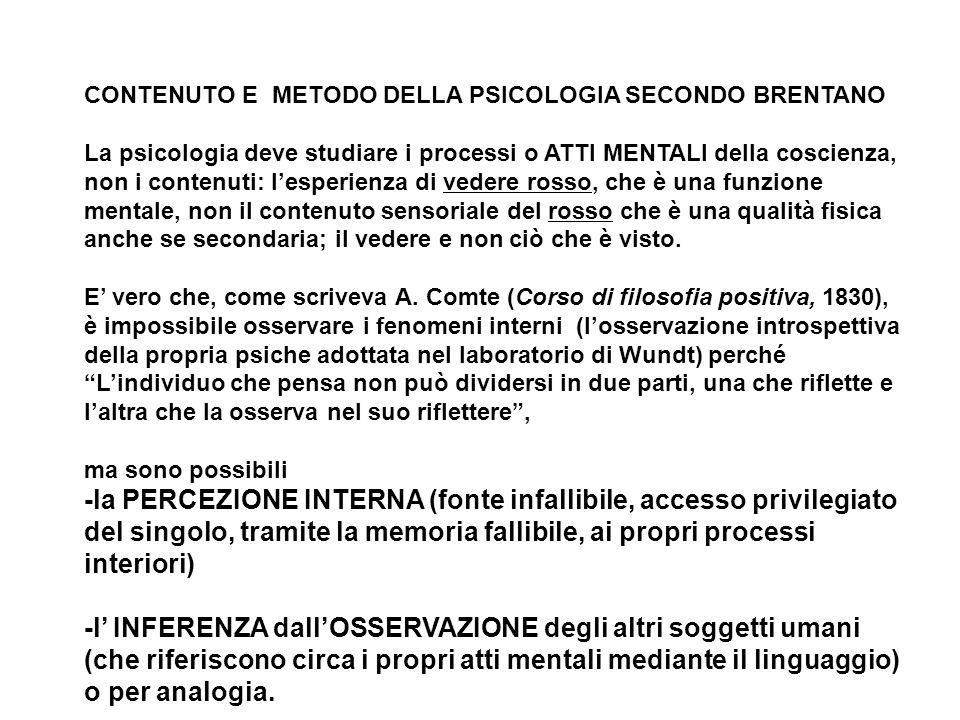 CONTENUTO E METODO DELLA PSICOLOGIA SECONDO BRENTANO