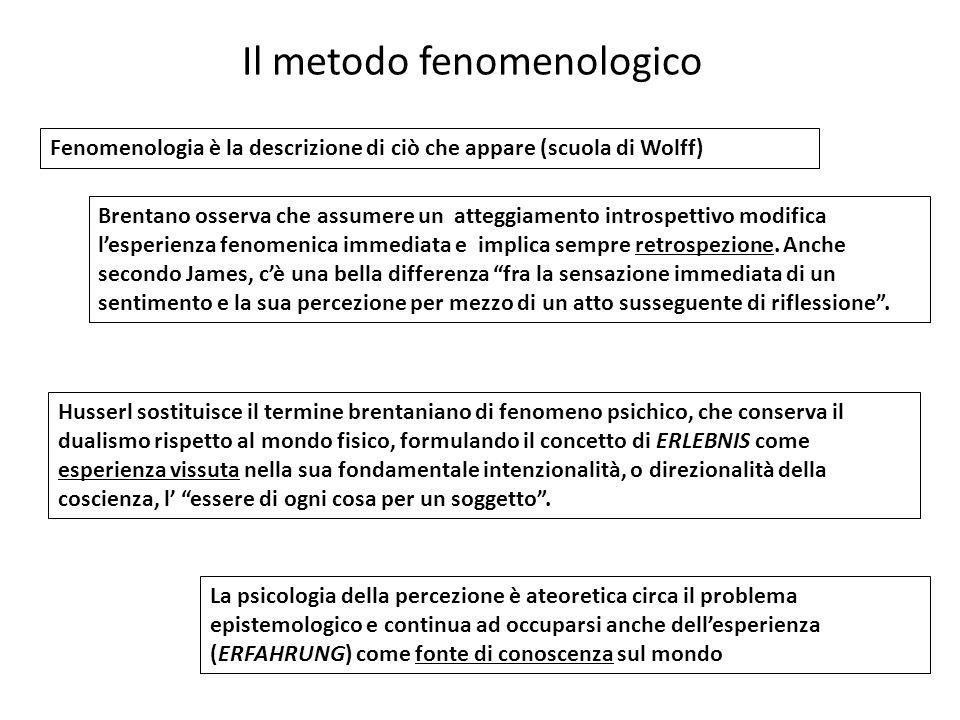 Il metodo fenomenologico