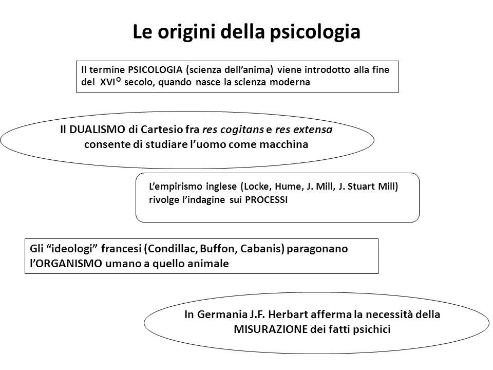 Le origini della psicologia