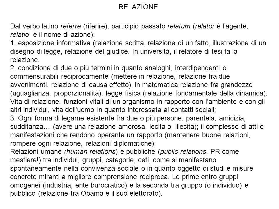 RELAZIONE Dal verbo latino referre (riferire), participio passato relatum (relator è l'agente, relatio è il nome di azione):