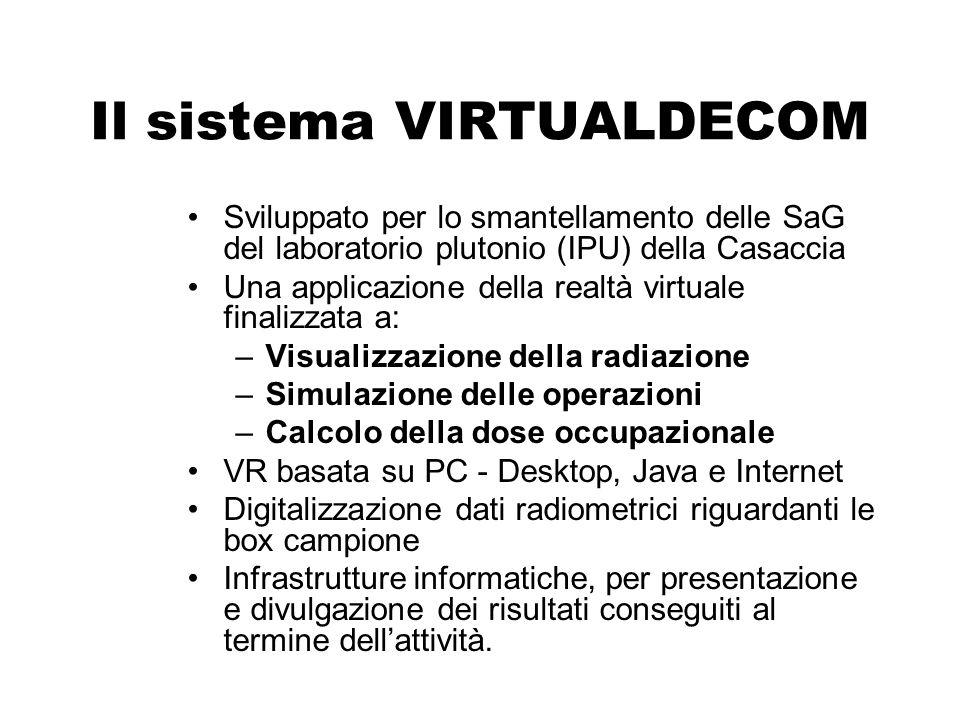 Il sistema VIRTUALDECOM