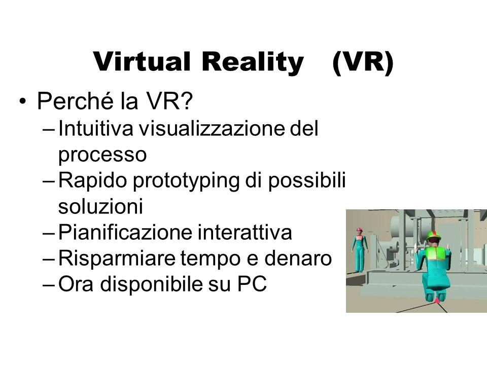 Virtual Reality (VR) Perché la VR