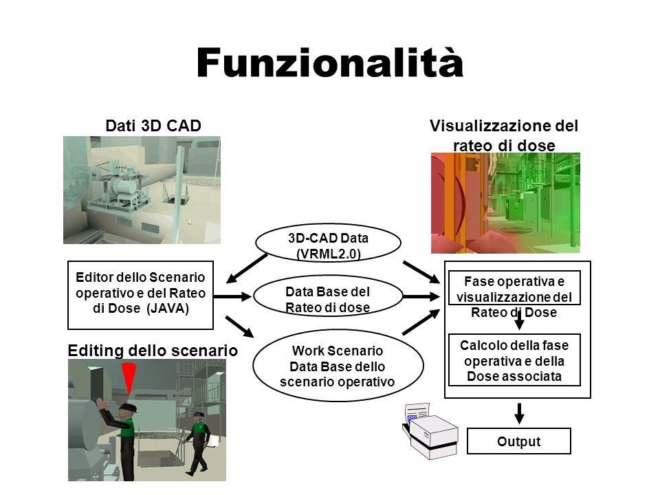Funzionalità Dati 3D CAD Visualizzazione del rateo di dose