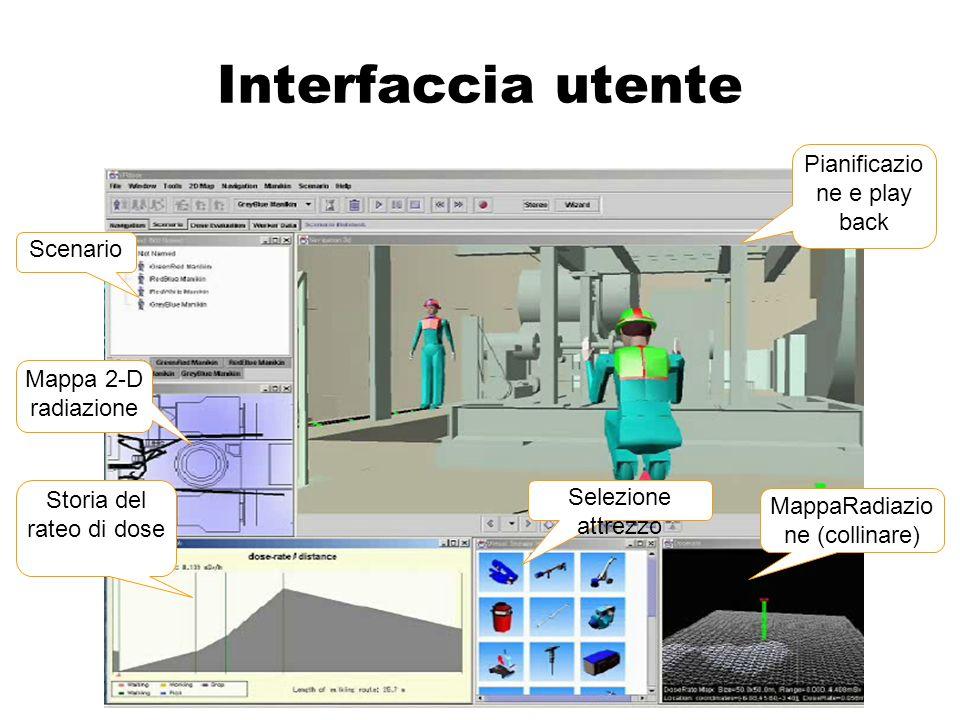Interfaccia utente Pianificazione e play back Scenario