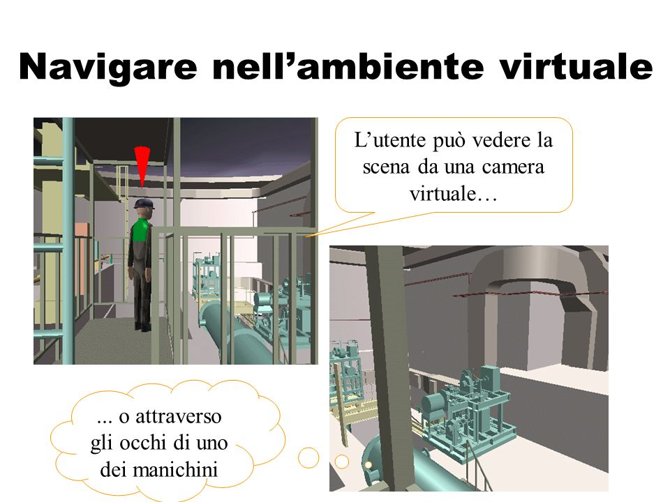 Navigare nell'ambiente virtuale