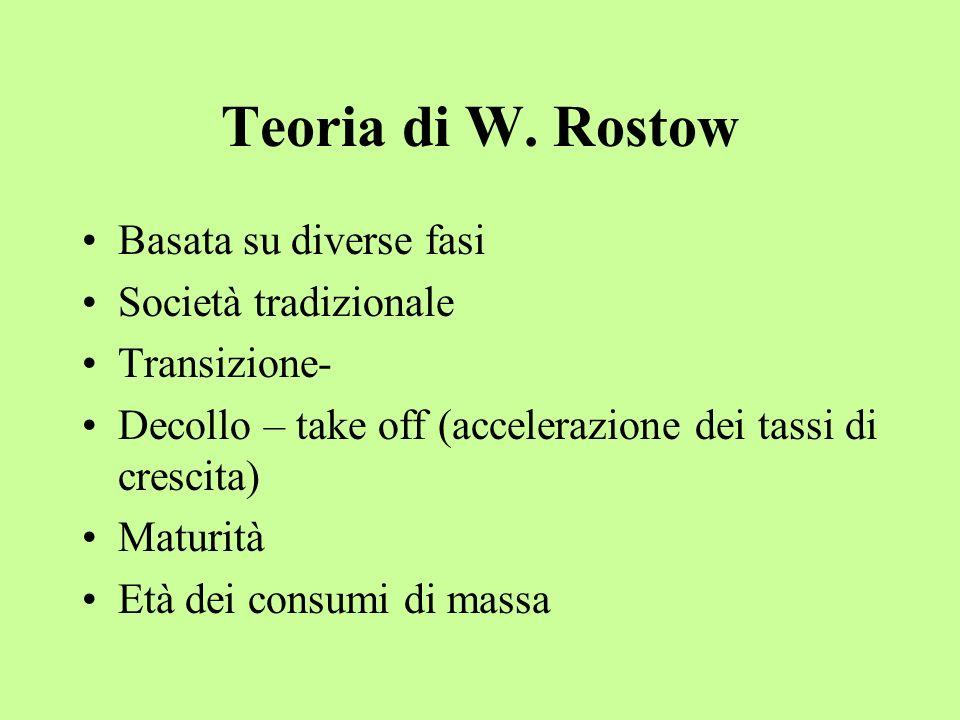 Teoria di W. Rostow Basata su diverse fasi Società tradizionale