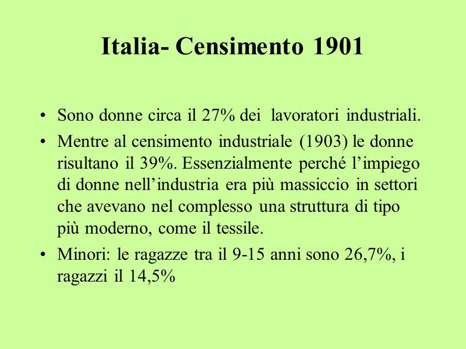 Italia- Censimento 1901Sono donne circa il 27% dei lavoratori industriali.