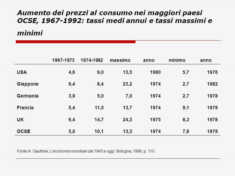 Aumento dei prezzi al consumo nei maggiori paesi OCSE, 1967-1992: tassi medi annui e tassi massimi e minimi