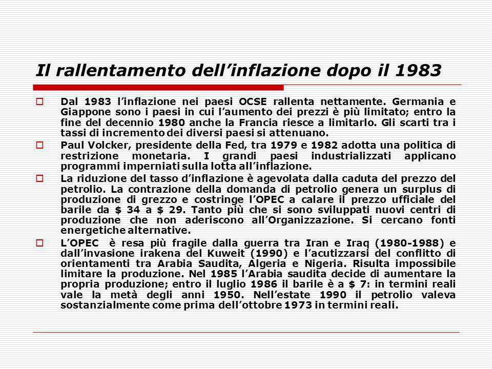 Il rallentamento dell'inflazione dopo il 1983