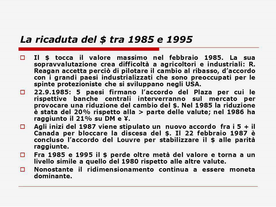 La ricaduta del $ tra 1985 e 1995