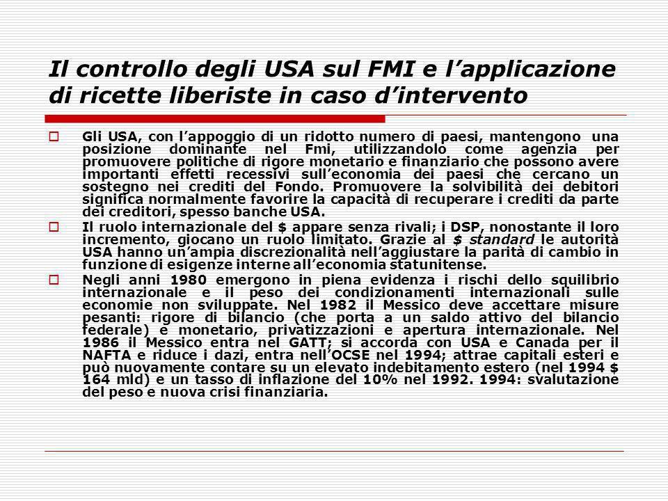 Il controllo degli USA sul FMI e l'applicazione di ricette liberiste in caso d'intervento