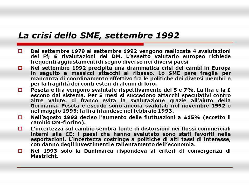 La crisi dello SME, settembre 1992
