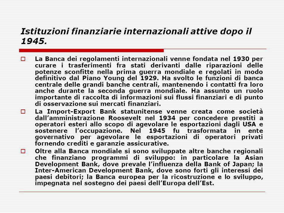 Istituzioni finanziarie internazionali attive dopo il 1945.