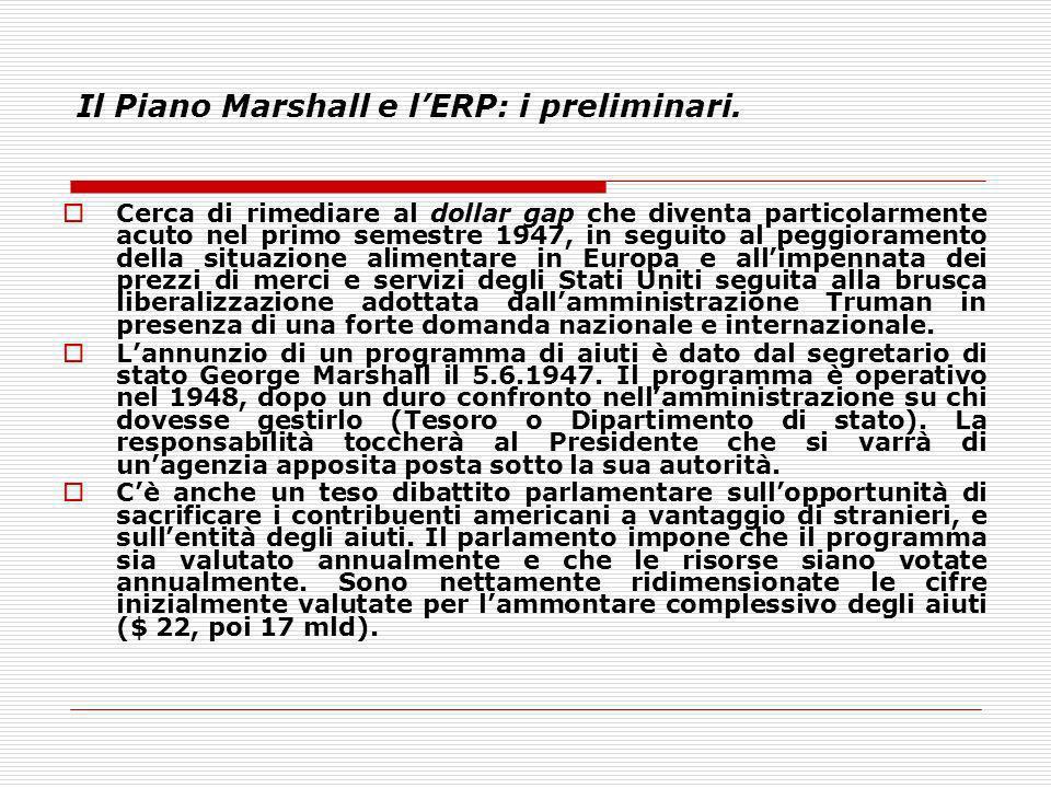 Il Piano Marshall e l'ERP: i preliminari.