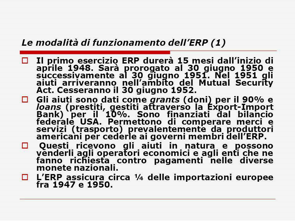 Le modalità di funzionamento dell'ERP (1)