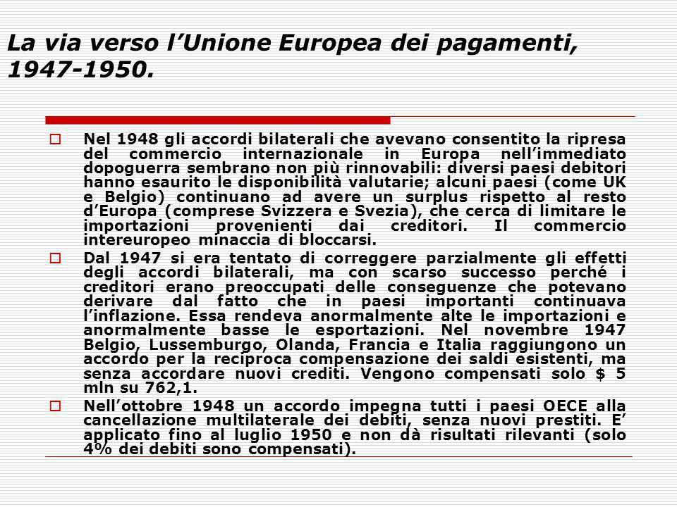 La via verso l'Unione Europea dei pagamenti, 1947-1950.