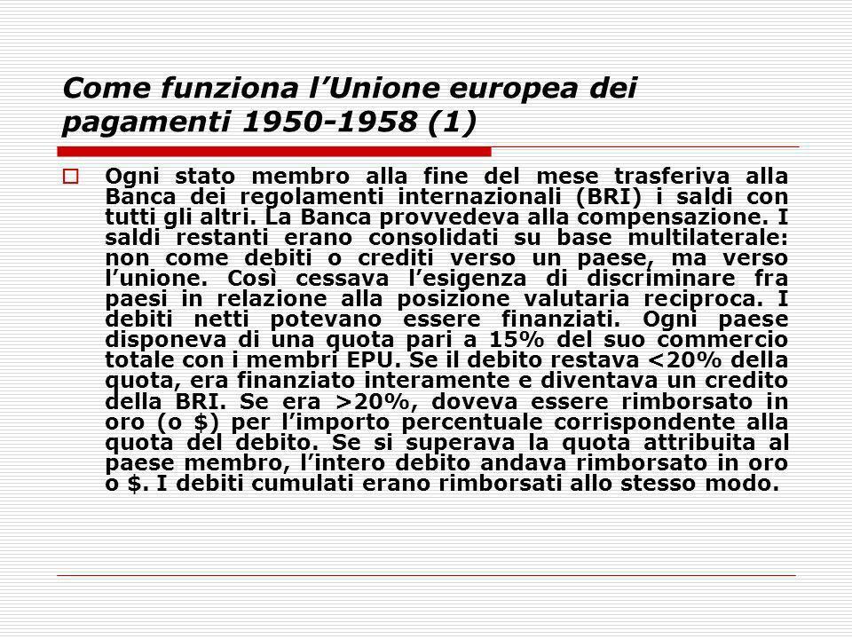 Come funziona l'Unione europea dei pagamenti 1950-1958 (1)