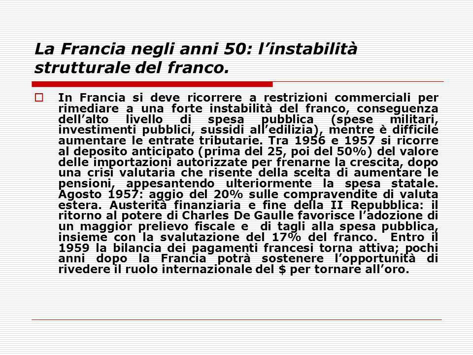 La Francia negli anni 50: l'instabilità strutturale del franco.