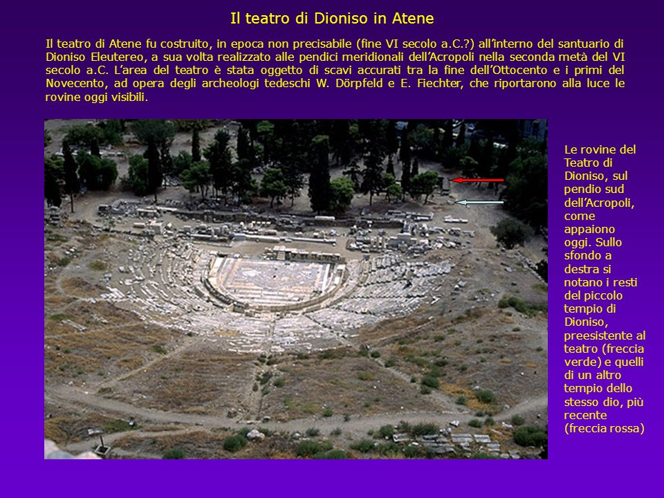 Il teatro di Dioniso in Atene