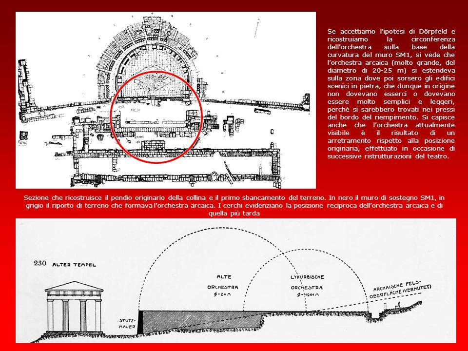 Se accettiamo l'ipotesi di Dörpfeld e ricostruiamo la circonferenza dell'orchestra sulla base della curvatura del muro SM1, si vede che l'orchestra arcaica (molto grande, del diametro di 20-25 m) si estendeva sulla zona dove poi sorsero gli edifici scenici in pietra, che dunque in origine non dovevano esserci o dovevano essere molto semplici e leggeri, perché si sarebbero trovati nei pressi del bordo del riempimento. Si capisce anche che l'orchestra attualmente visibile è il risultato di un arretramento rispetto alla posizione originaria, effettuato in occasione di successive ristrutturazioni del teatro.