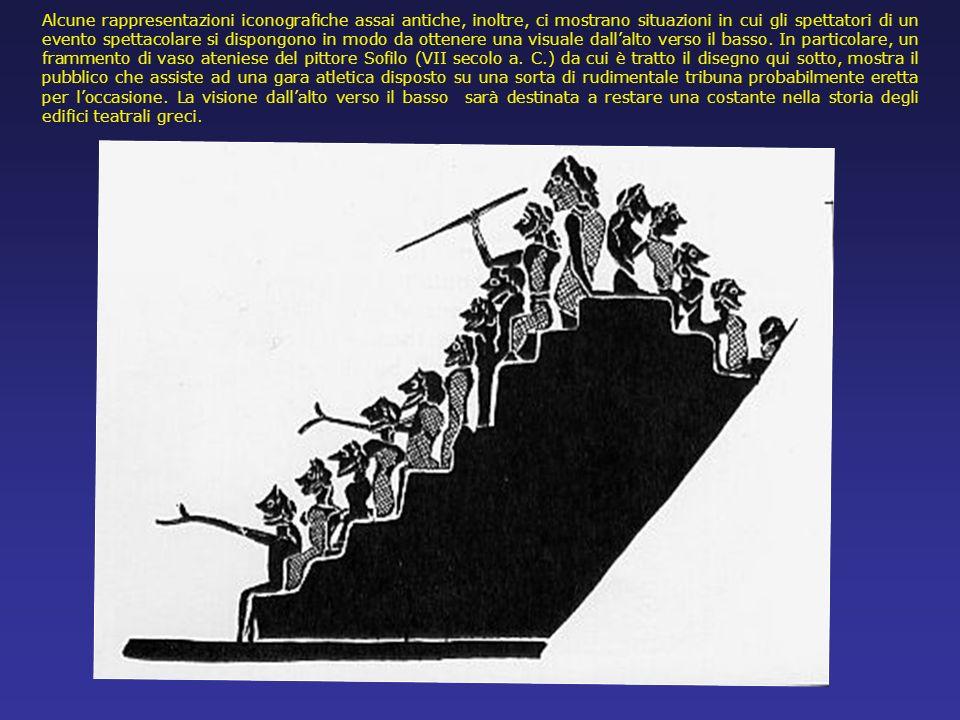 Alcune rappresentazioni iconografiche assai antiche, inoltre, ci mostrano situazioni in cui gli spettatori di un evento spettacolare si dispongono in modo da ottenere una visuale dall'alto verso il basso.