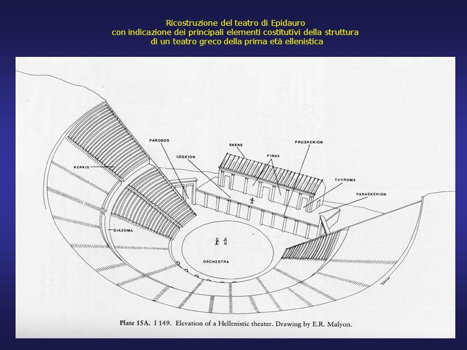 Ricostruzione del teatro di Epidauro