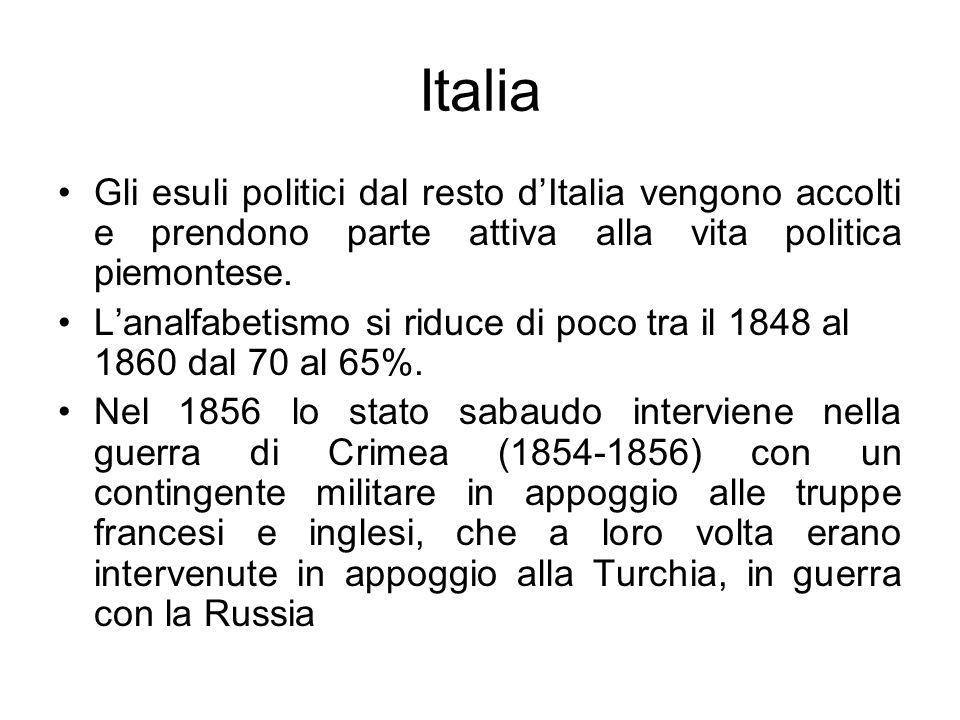 Italia Gli esuli politici dal resto d'Italia vengono accolti e prendono parte attiva alla vita politica piemontese.