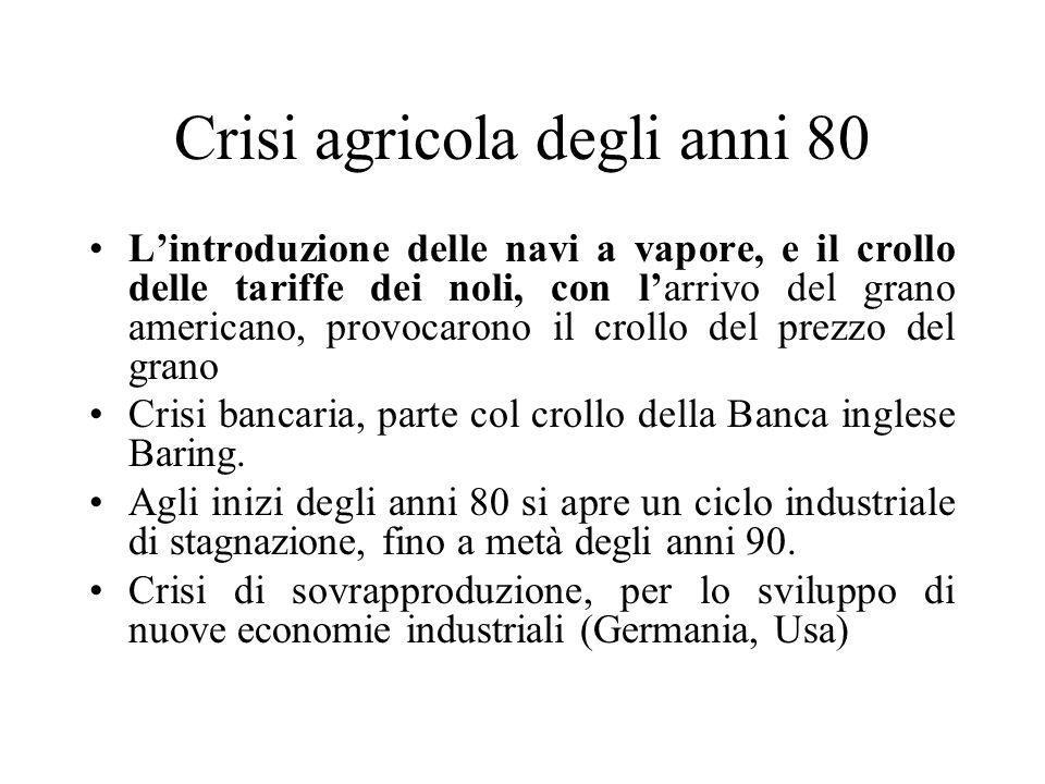 Crisi agricola degli anni 80