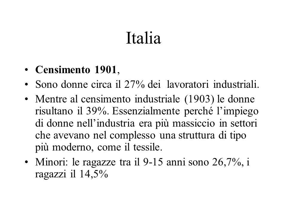 Italia Censimento 1901, Sono donne circa il 27% dei lavoratori industriali.