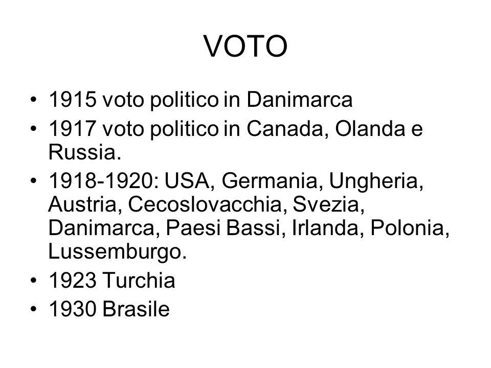 VOTO 1915 voto politico in Danimarca