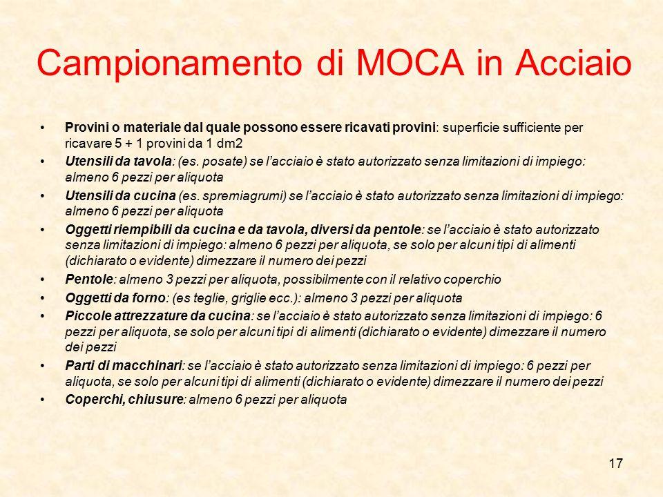 Campionamento di MOCA in Acciaio