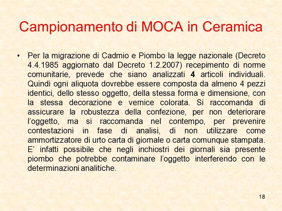 Campionamento di MOCA in Ceramica