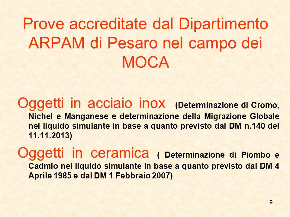Prove accreditate dal Dipartimento ARPAM di Pesaro nel campo dei MOCA
