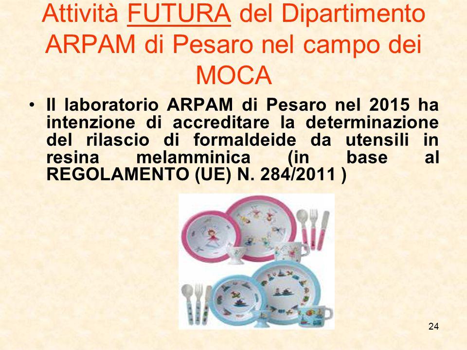 Attività FUTURA del Dipartimento ARPAM di Pesaro nel campo dei MOCA