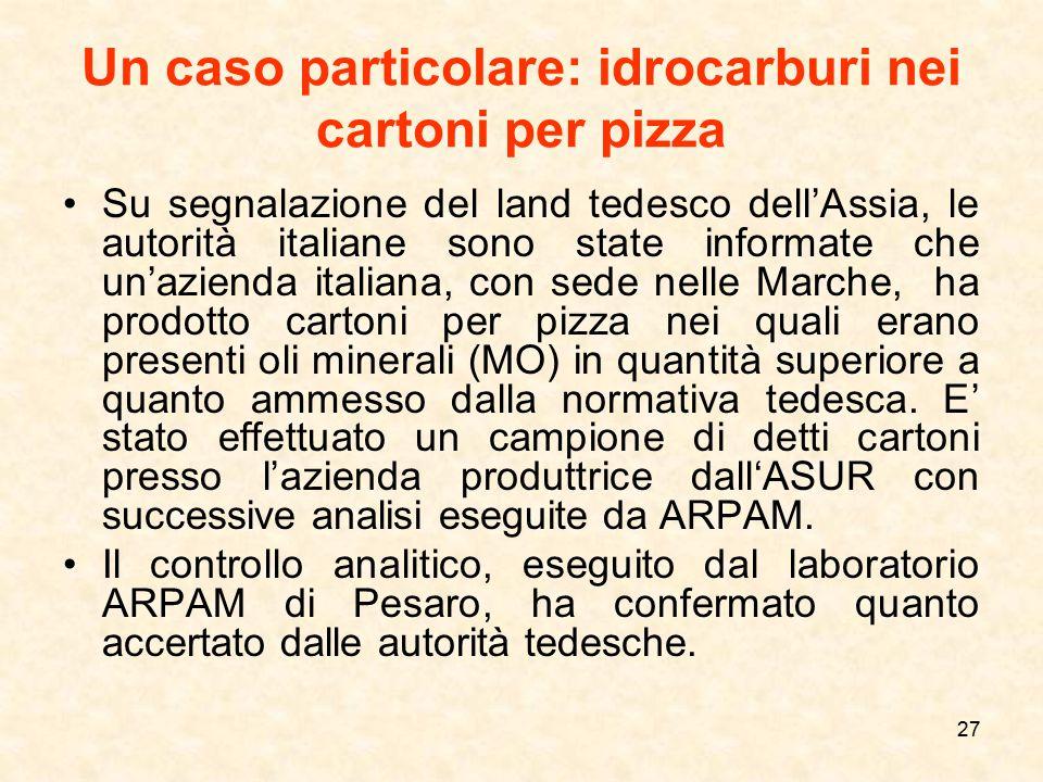 Un caso particolare: idrocarburi nei cartoni per pizza