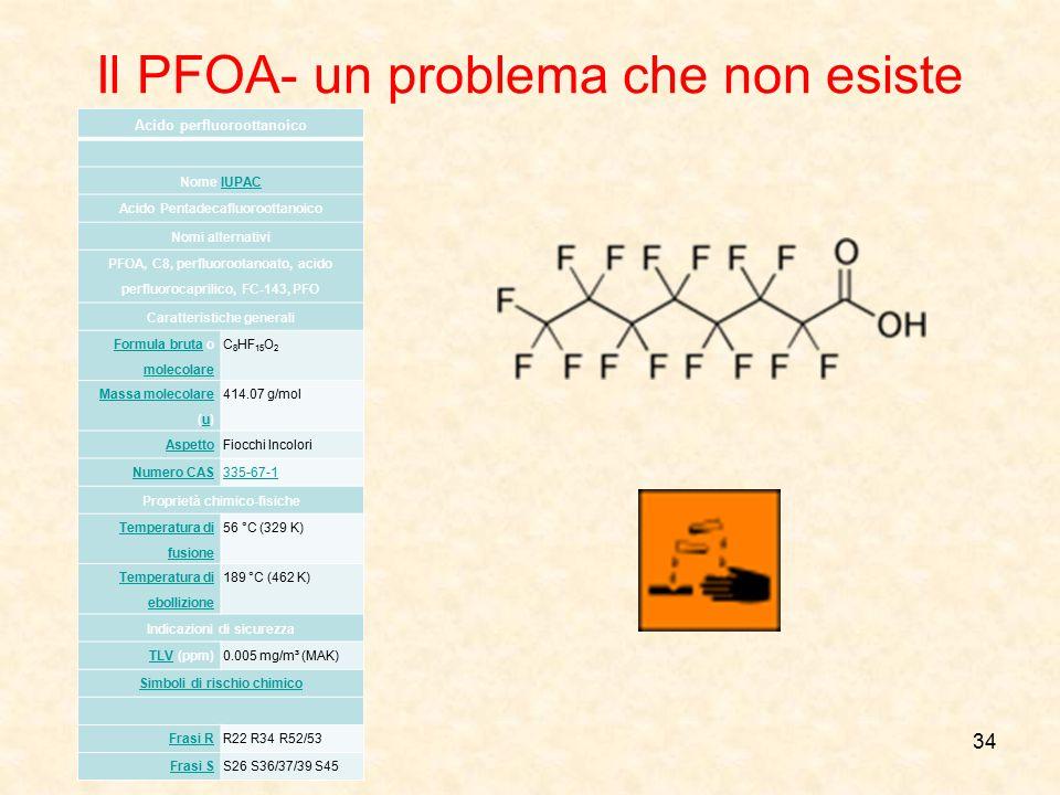 Il PFOA- un problema che non esiste