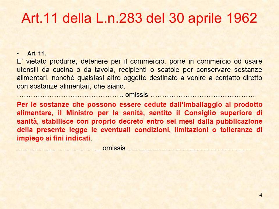 Art.11 della L.n.283 del 30 aprile 1962 Art. 11.