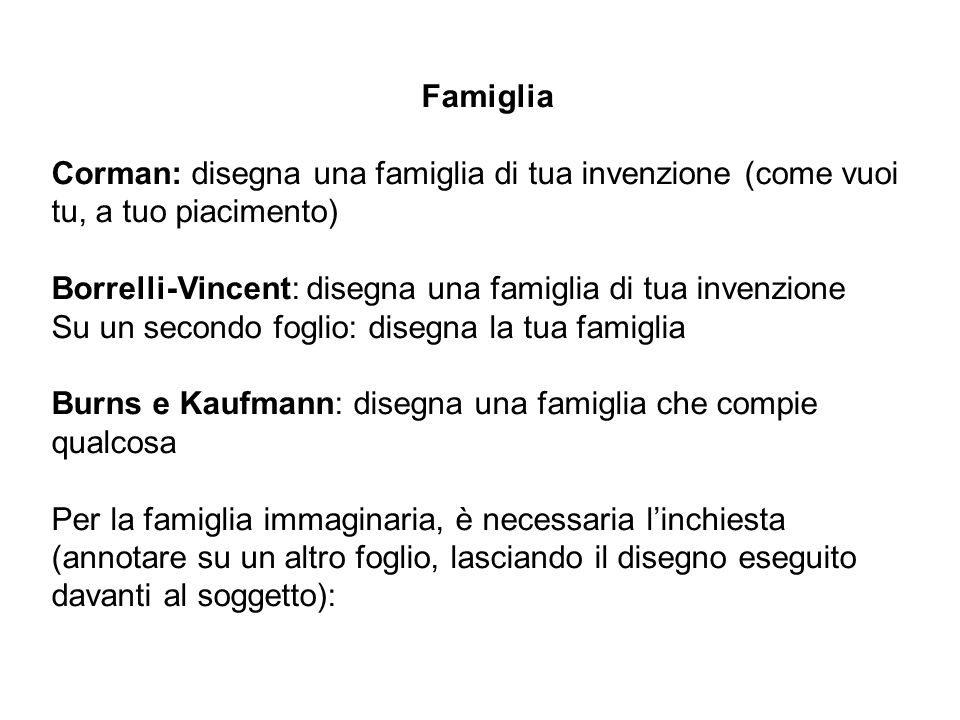 Famiglia Corman: disegna una famiglia di tua invenzione (come vuoi tu, a tuo piacimento) Borrelli-Vincent: disegna una famiglia di tua invenzione.