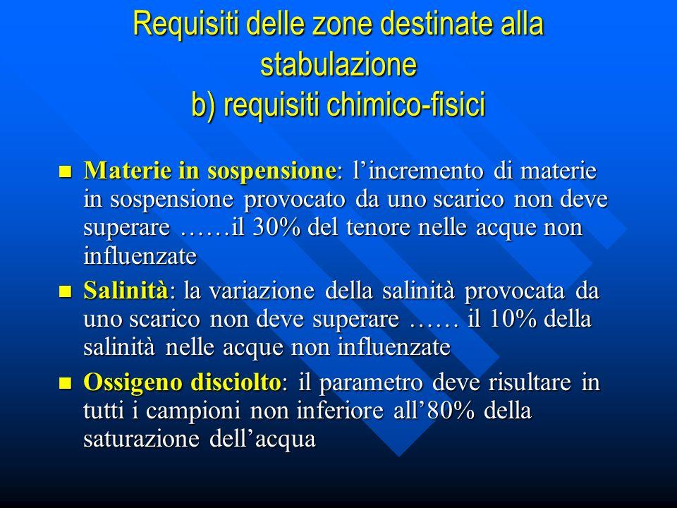 Requisiti delle zone destinate alla stabulazione b) requisiti chimico-fisici