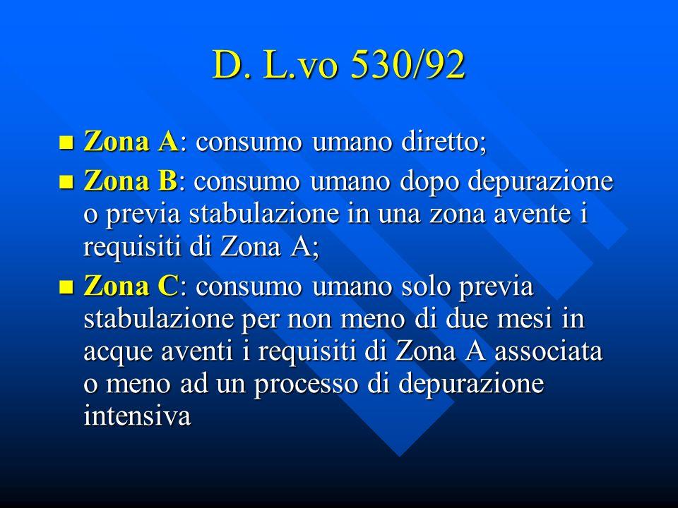 D. L.vo 530/92 Zona A: consumo umano diretto;