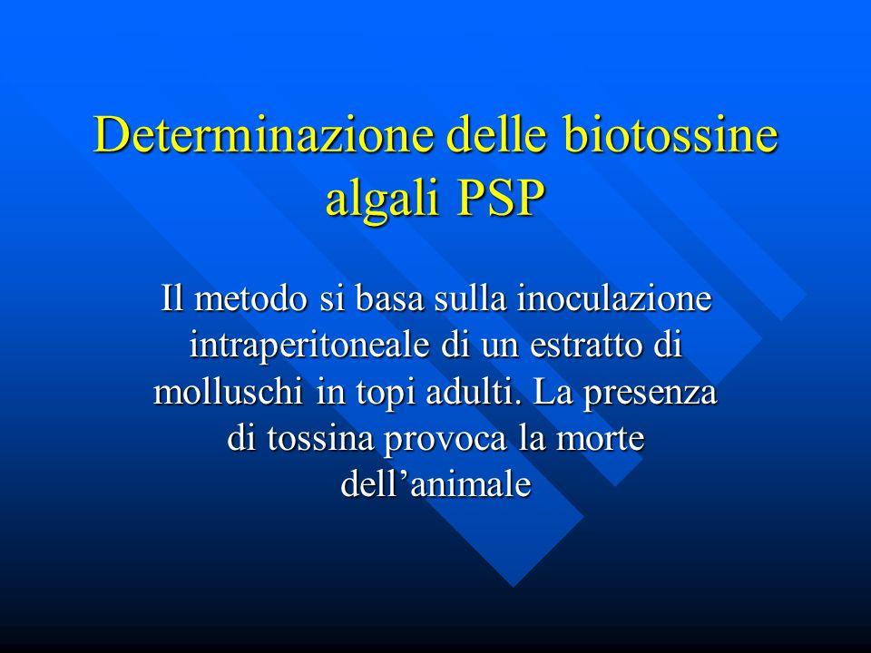 Determinazione delle biotossine algali PSP