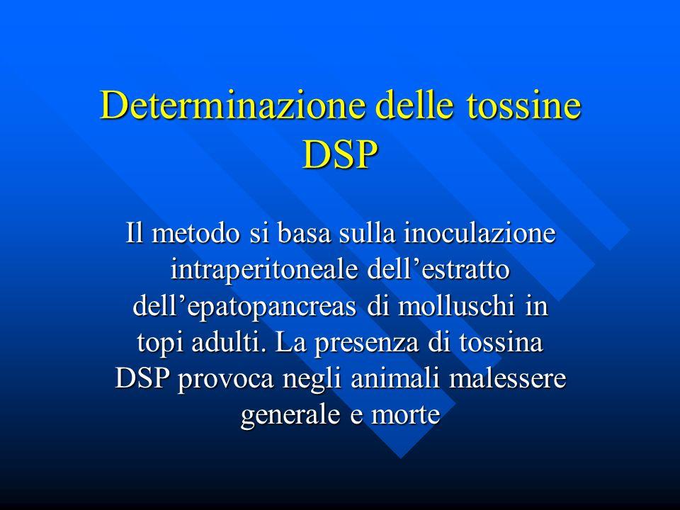 Determinazione delle tossine DSP