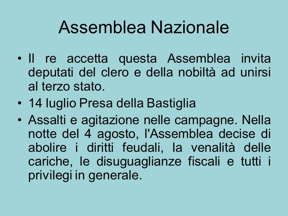 Assemblea Nazionale Il re accetta questa Assemblea invita deputati del clero e della nobiltà ad unirsi al terzo stato.