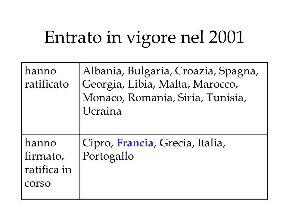 Entrato in vigore nel 2001 hanno ratificato