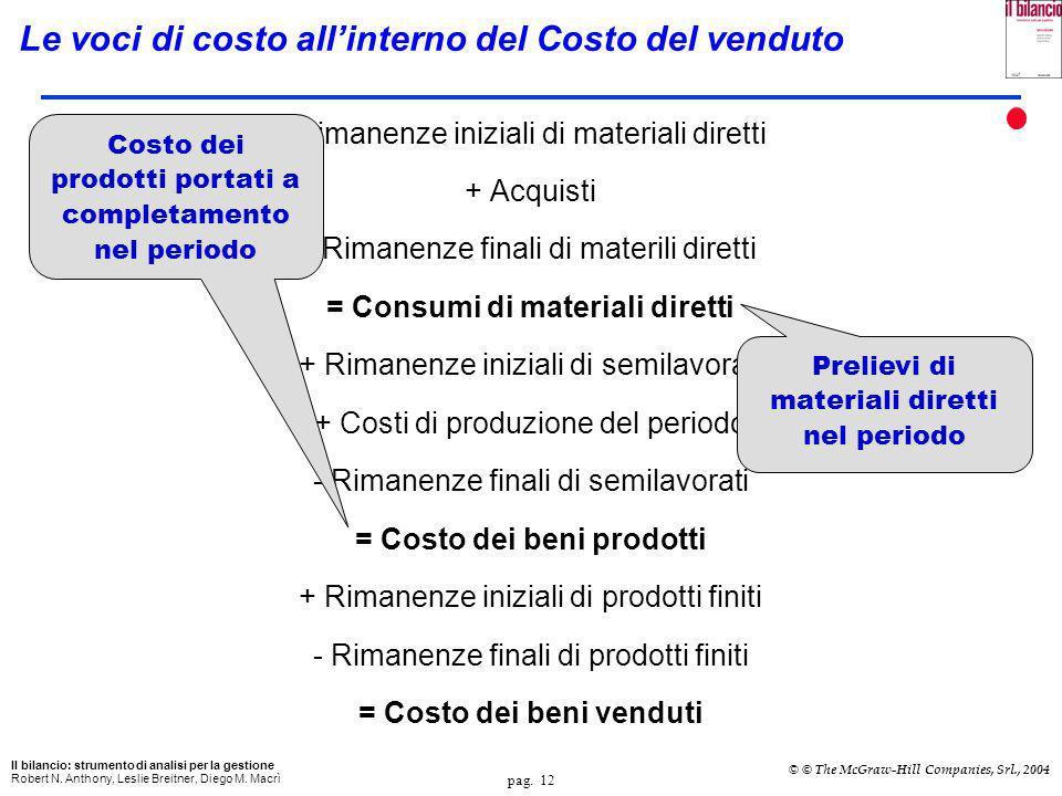 Le voci di costo all'interno del Costo del venduto