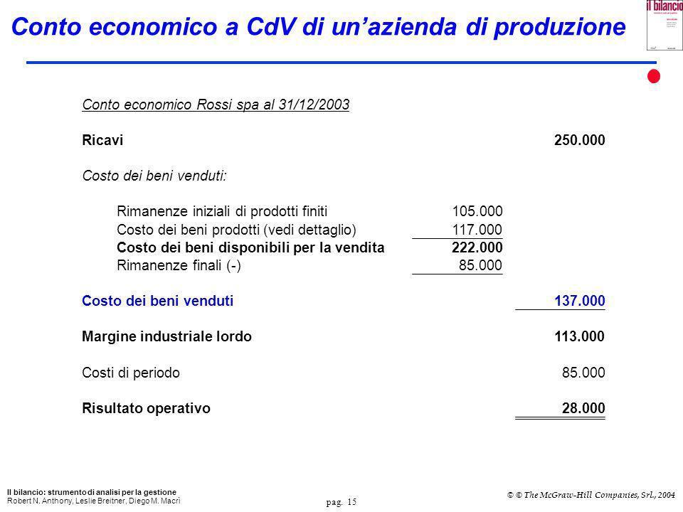 Conto economico a CdV di un'azienda di produzione