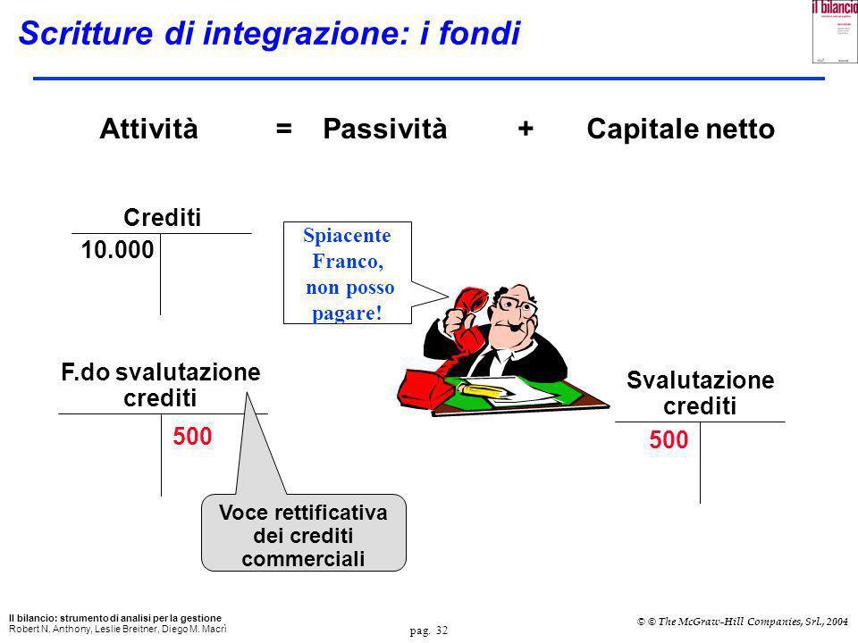 Scritture di integrazione: i fondi