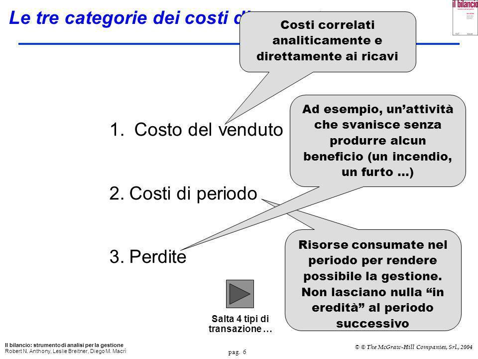 Le tre categorie dei costi di competenza